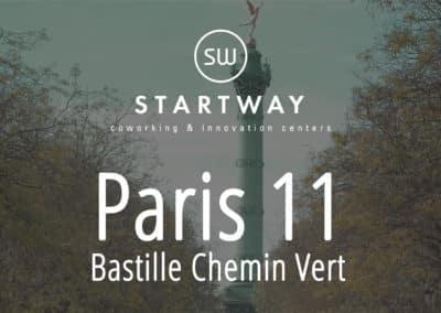 Domiciliation Paris 11 Bastille