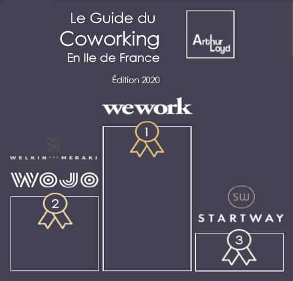 guidu coworking en Ile-de-France